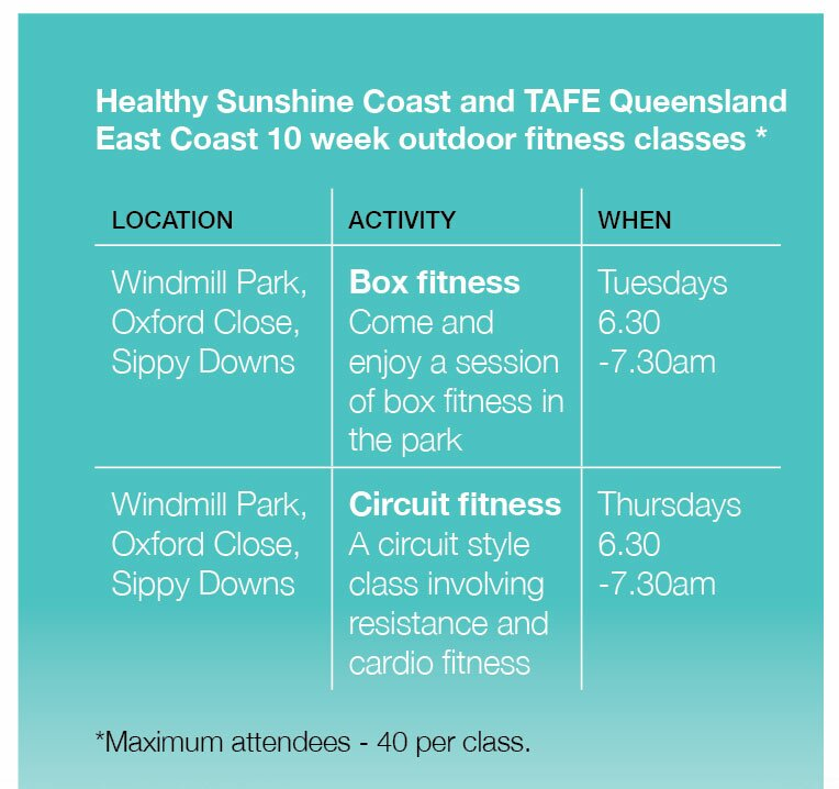 Healthy Sunshine Coast and TAFE Queensland East Coast 10 week outdoor fitness classes *